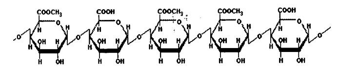 Усиленное выделение липофильных ингредиентов из жевательной резинки с гидроколлоидом