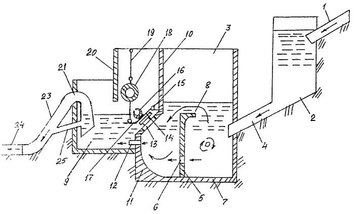 Система вакуумного дренажа