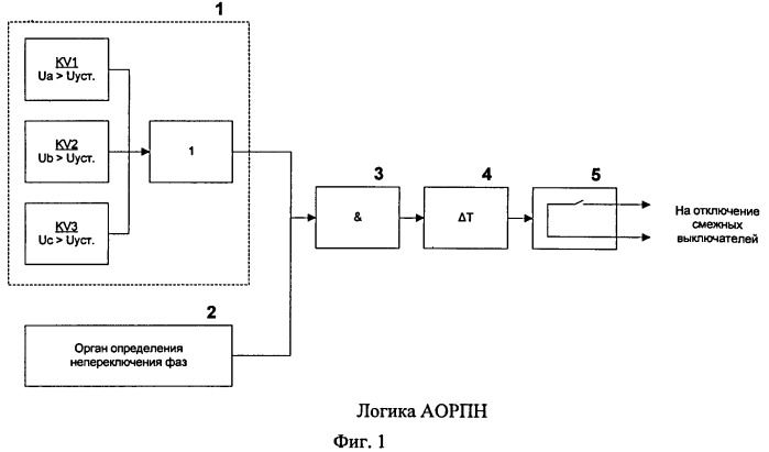Устройство автоматического ограничения развития резонансных повышений напряжения на отключенных фазах линии электропередачи, оснащенной шунтирующими реакторами, в режимах одностороннего примыкания такой линии к электрической системе