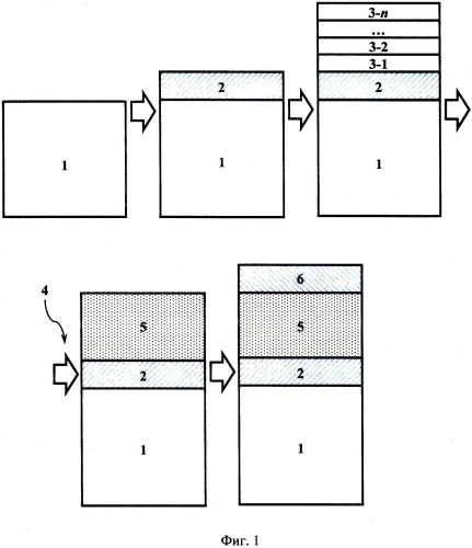 Способ изготовления сегнетоэлектрического конденсатора