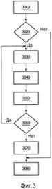 Определение кодового набора для пульта дистанционного управления