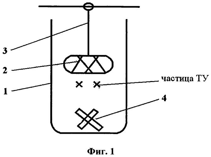 Способ улавливания и локализации летучих форм радиоактивного йода из газообразных выбросов
