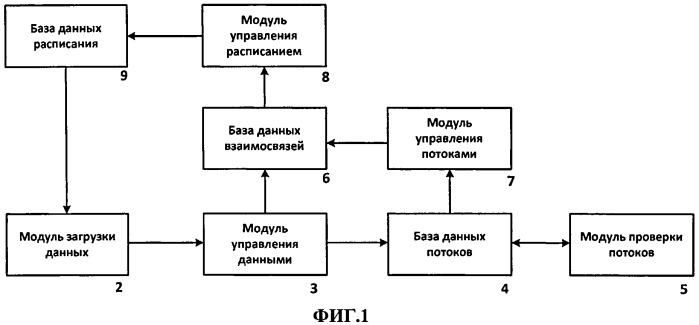 Способ проверки веб-страниц на наличие в них мультимедийных потоков реального времени и компьютерно-реализуемая система для осуществления способа