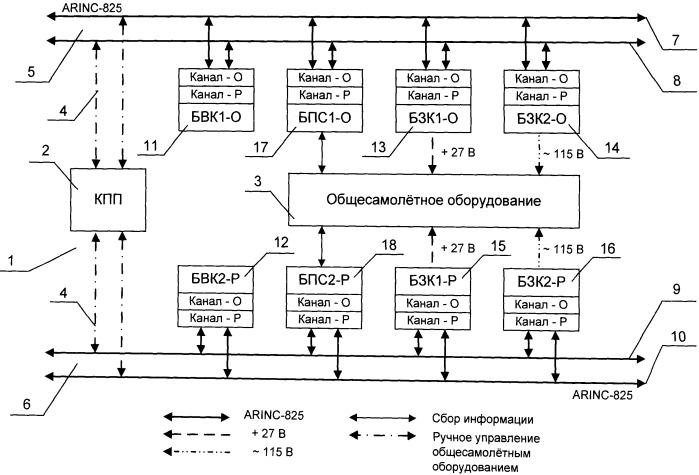Система управления общесамолетным оборудованием
