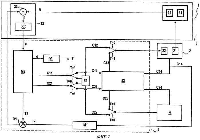 Способ и система для оценки траектории движущегося тела