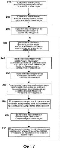 Система и программный продукт
