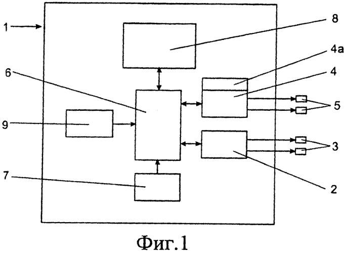 Электродный прибор транскраниальной электростимуляции