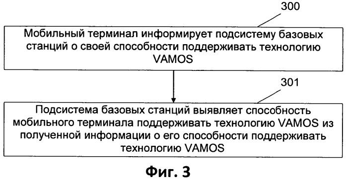 Способ и система для выявления способности поддержки мобильным терминалом голосовых услуг по адаптивным многопользовательским каналам на одном временном слоте