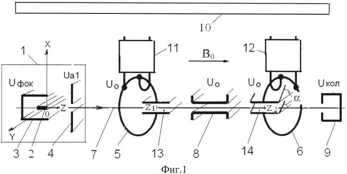 Сверхвысокочастотное циклотронное защитное устройство