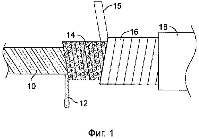 Термостойкий провод или кабель с высокими рабочими характеристиками