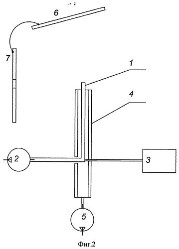 Устройство электрораспыления хроматографических потоков анализируемых растворов веществ для источников ионов