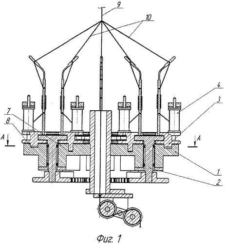 Механизм плетения плетельной машины