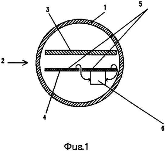 Многоканальная газовая ионизационная камера