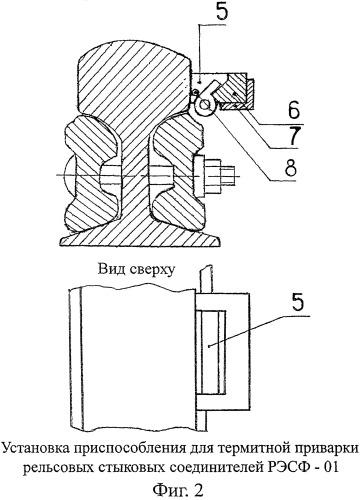 Способ приварки рельсовых стыковых соединителей фартучного типа рэсф-01 методом термитной сварки