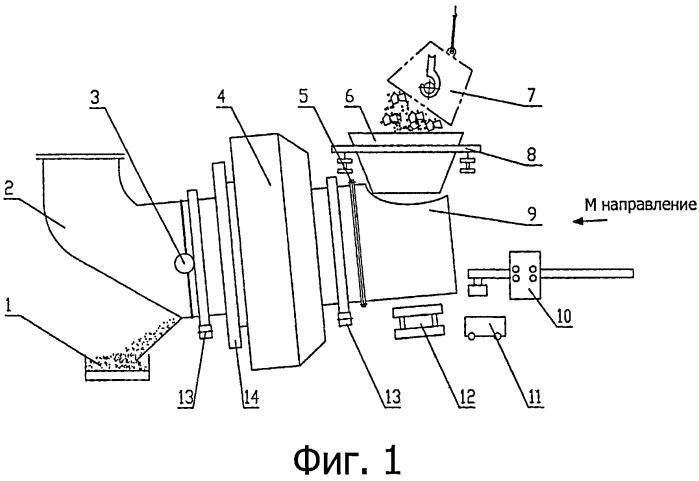 Способ обработки и установка для обработки высокотемпературного твердого сталеплавильного шлака