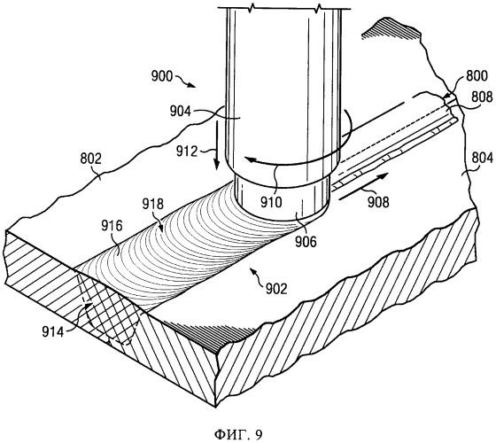 Формование для получения одинаковых характеристик листов, аппарат для сварки трением с перемешиванием с использованием охлаждающего элемента