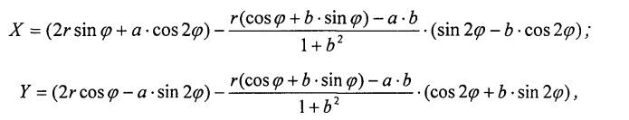 Способ определения криволинейного профиля лопастей дисков