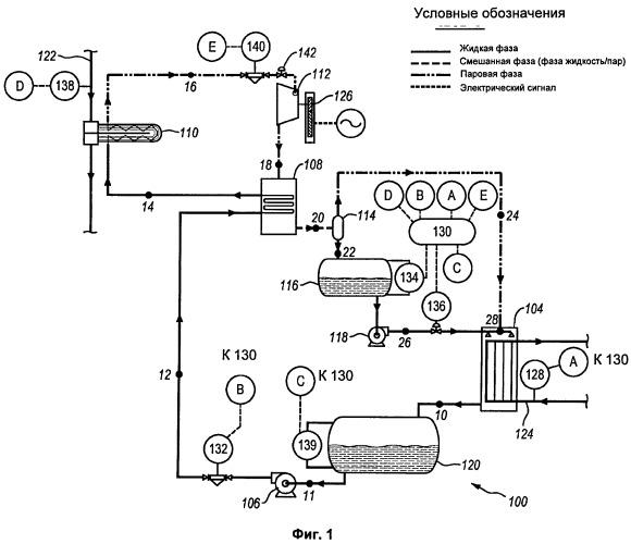 Система, способ и устройство для повышения эффективности цикла калины