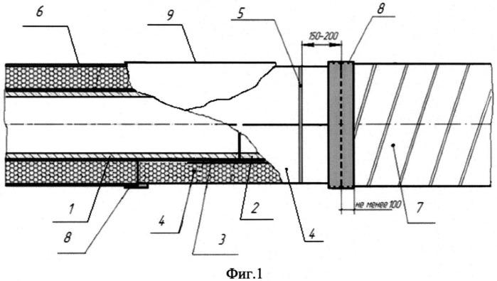 Способ монтажа противопожарных вставок для труб в теплоизоляции
