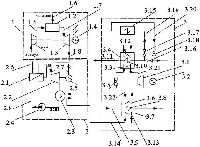 Тригенерационная установка с использованием парогазового цикла для производства электроэнергии и парокомпрессорного теплонасосного цикла для производства тепла и холода