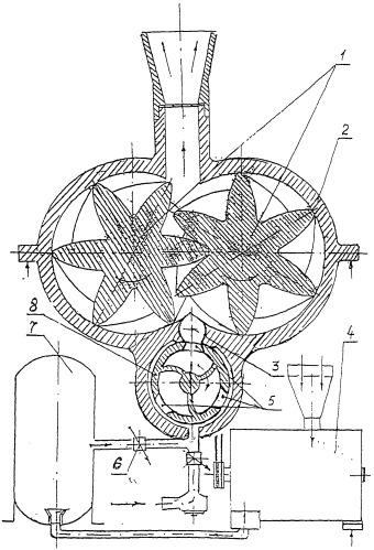 Роторно-компрессорный двигатель внутреннего сгорания