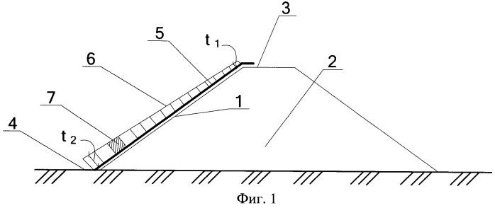 Противофильтрационное геотекстильное покрытие низконапорной земляной плотины