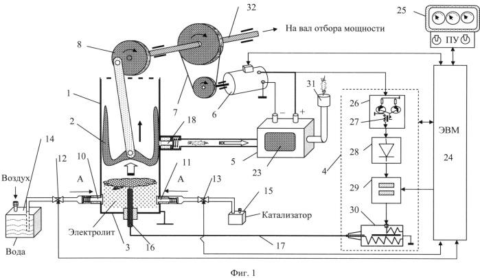 Электролитический мотор