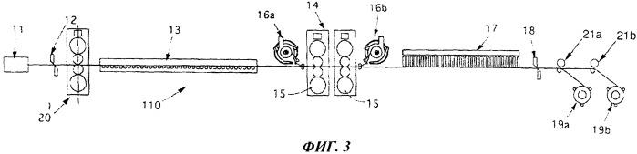 Способ прокатки для изготовления плоских изделий и прокатная линия