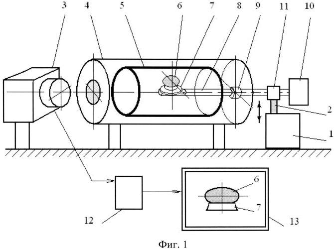 Способ и устройство для определения плотности и поверхностного натяжения многокомпонентных металлических расплавов