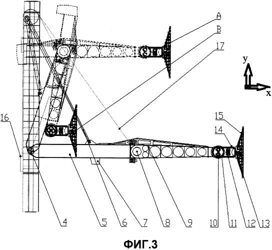 Оборудование координирования большого экрана с шестью степенями свободы
