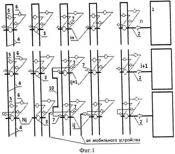 Способ проведения ремонтных работ в участках секций многониточных трубопроводов и система для его реализации