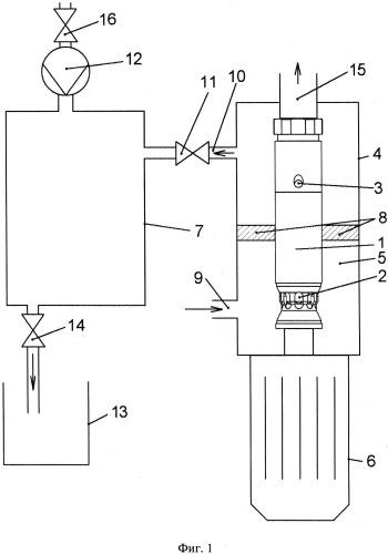 Способ испытания газосепараторов на газожидкостных смесях и стенд для его осуществления