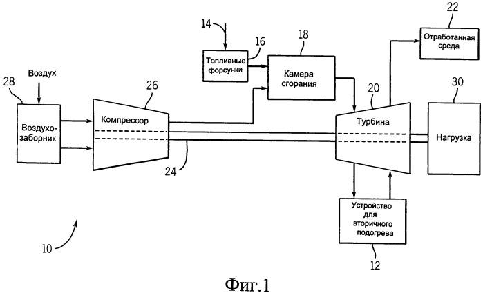 Газотурбинная установка и установка, содержащая лопатки-форсунки (варианты)