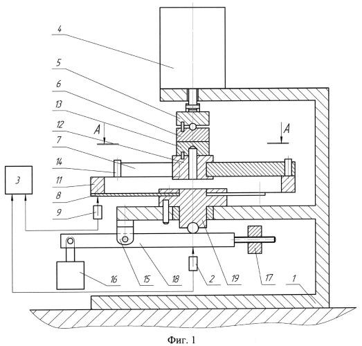 Устройство для испытания материалов на трение и износ