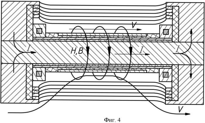 Способ измерения скорости движения электропроводящей среды и устройство для его осуществления