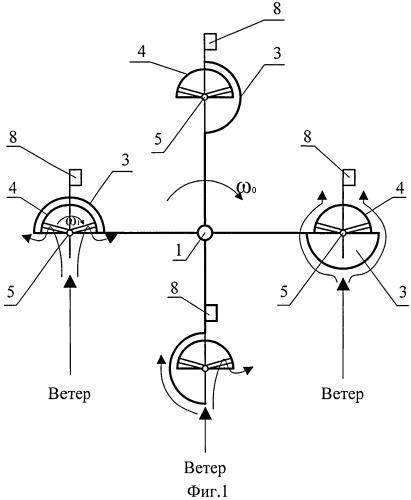 Ветротурбинная установка