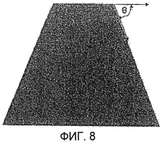Способ повышения качества печати на флексографских печатных формах