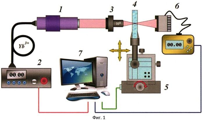 Способ изготовления объемного волновода