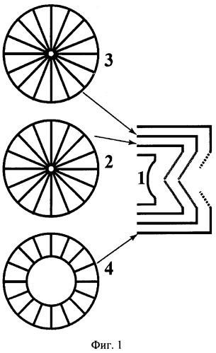 Способ формирования многоскоростных неламинарных электронных пучков