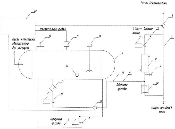 Способ подготовки топочного мазута к сжиганию