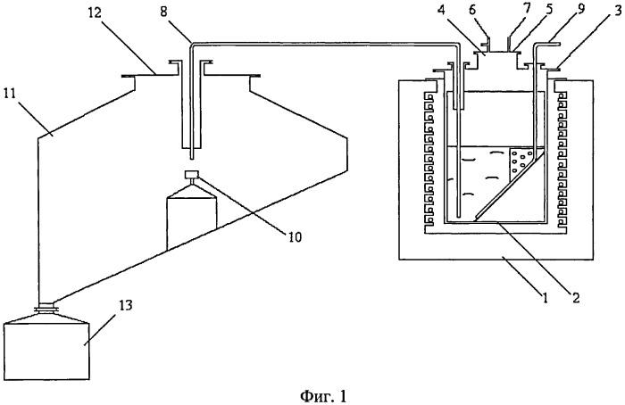 Установка для получения гранул сплавов центробежным распылением