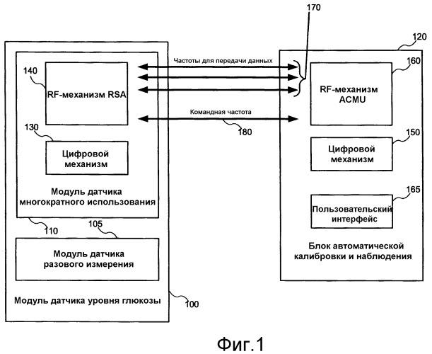 Способ и система связи между беспроводными устройствами