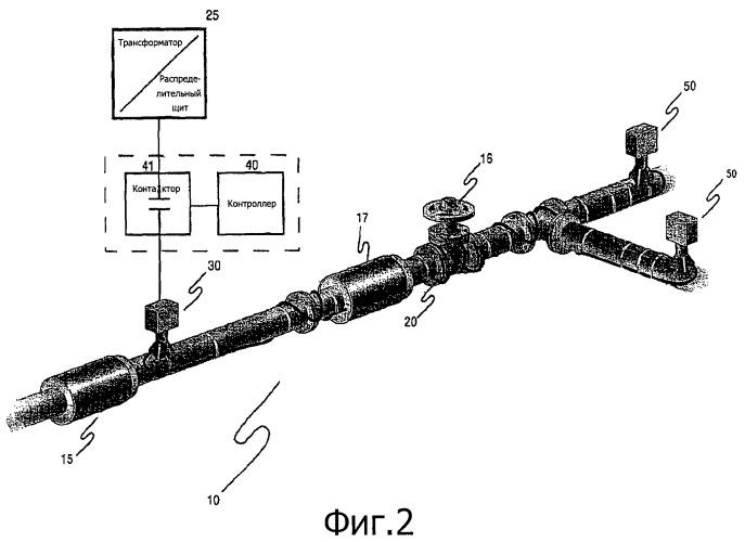 Способ автоматического управления путевым подогревом
