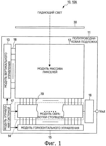 Твердотельное устройство формирования изображения, способ обработки сигнала твердотельного устройства формирования изображения и устройство формирования изображения