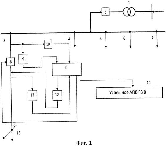 Способ контроля успешного автоматического повторного включения головного выключателя линии с уменьшением времени выдержки на его включение