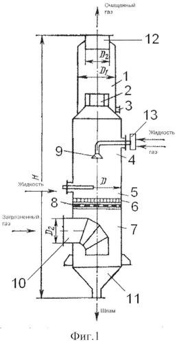 Газопромыватель с пневматическим распылителем