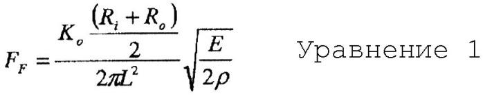 Способ и устройство для измерения технологического параметра текучей среды в скважине