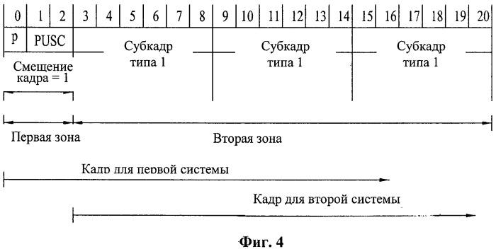 Способ передачи и приема данных в беспроводной системе связи
