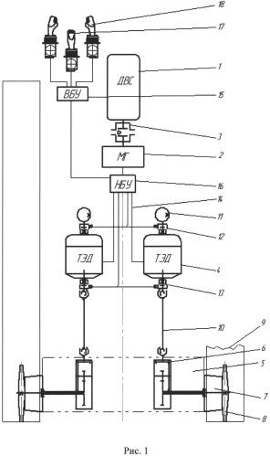 Электромеханическая трансмиссия трактора