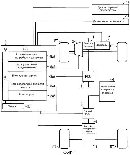 Устройство управления для транспортного средства с гибридным приводом